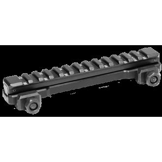 GSCI RMS-50 (RAM)